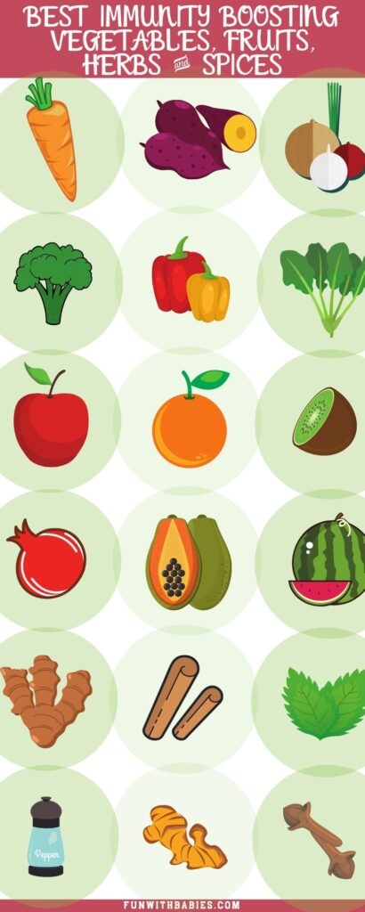Vegetables Fruits Herbs Used to Boost immunity in children